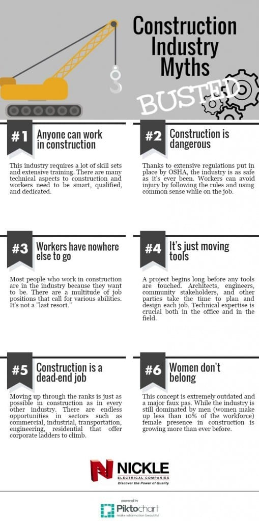 Construction-Myths-Busted-509x1024